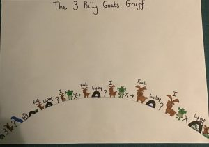 The 3 Billy Goats Gruff story hill
